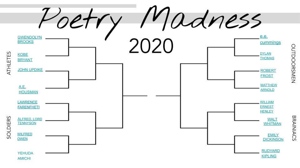 Poetry Madness